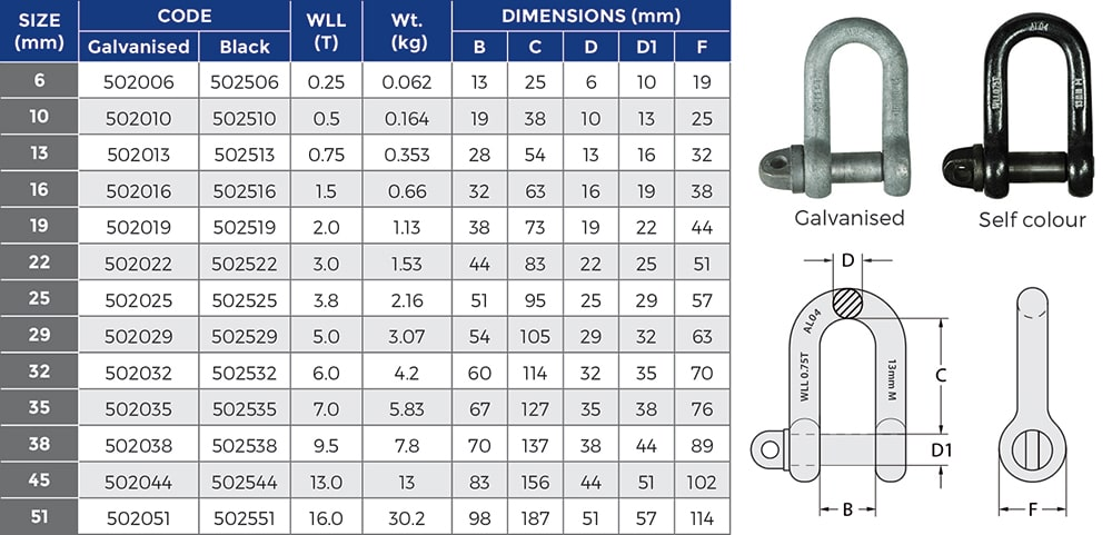Grade M Screw Pin Dee Shackle specifications chart, with WLL, Weight, size and dimensions