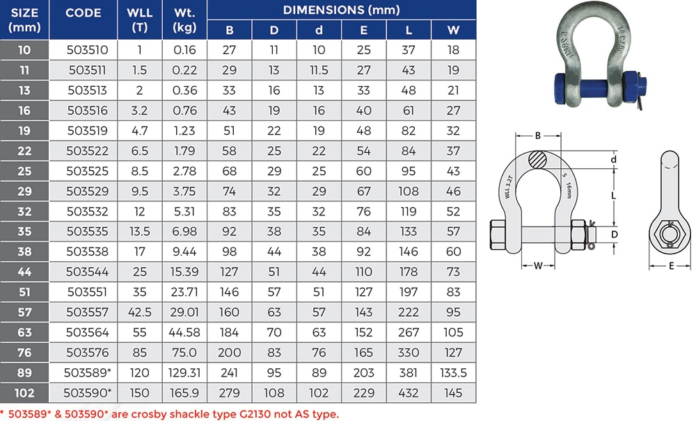 Grade S Safety Bow Shackle specifications chart, with WLL, Weight, size and dimensions