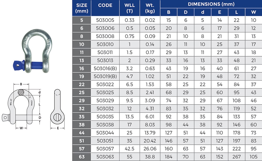 Grade S Screw Pin Bow Shackle specifications chart, with WLL, Weight, size and dimensions